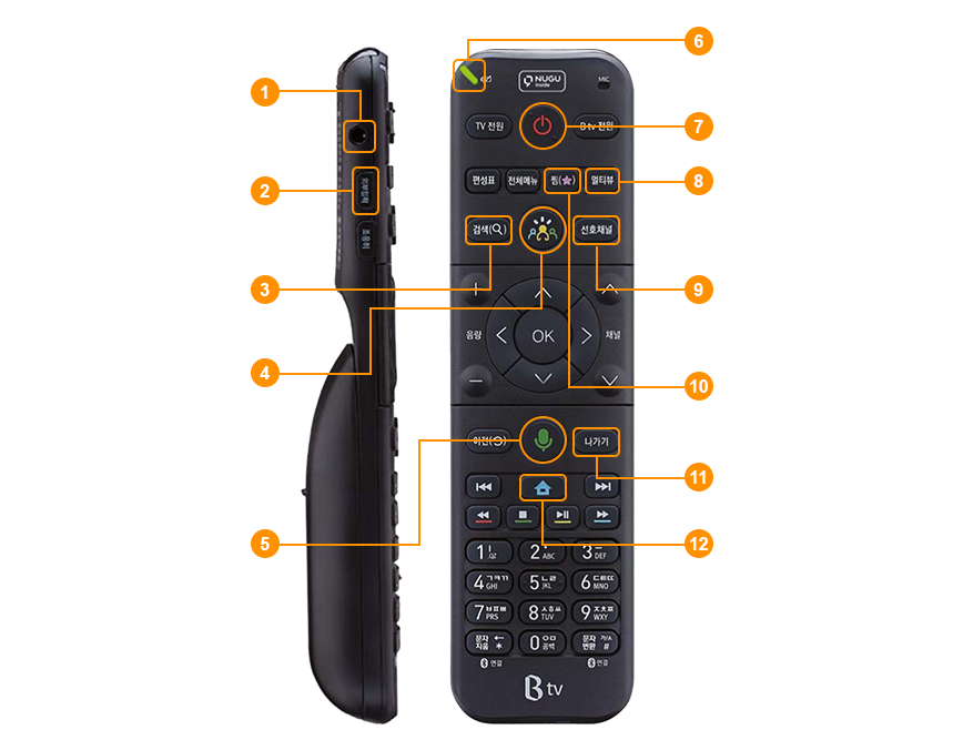 HD STB Remote Control
